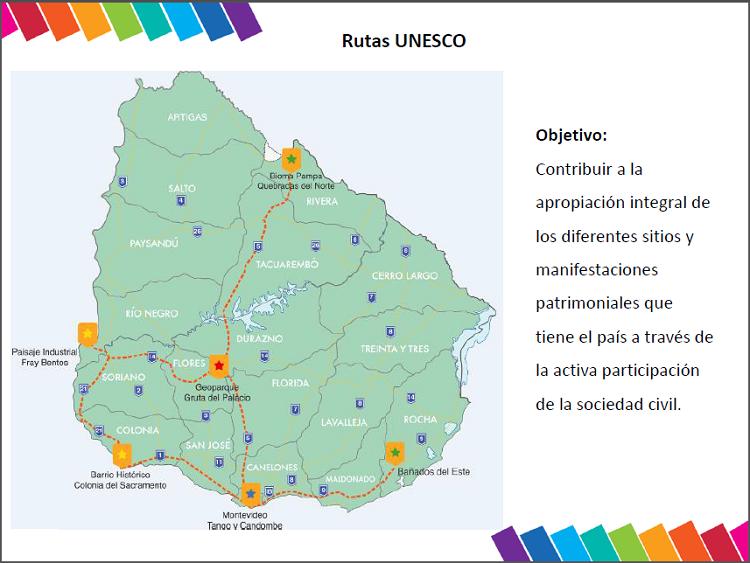 Mapa Rutas Unesco